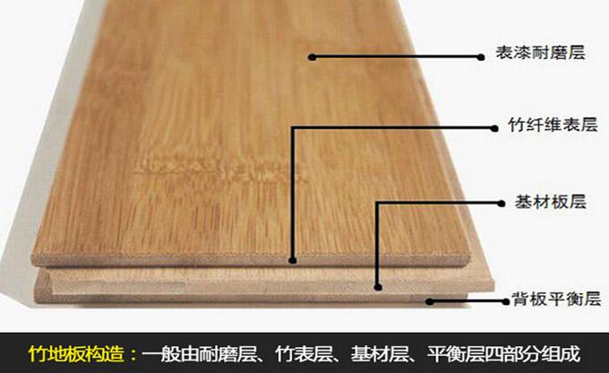 实木地板优的详细分类