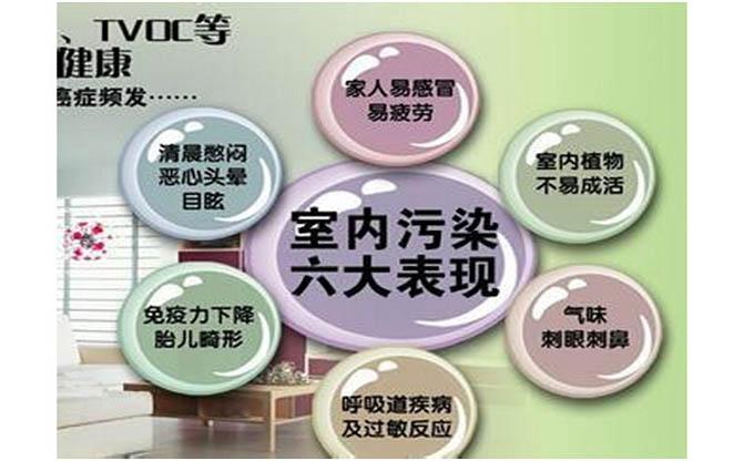 几种室内装修污染治理方法【细节方法总结】