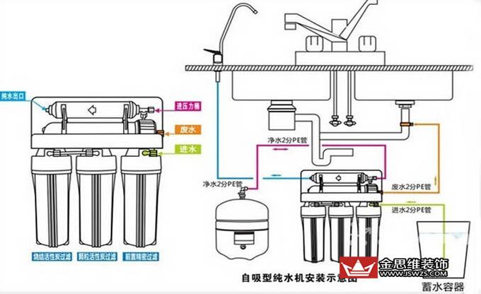 净水器安装示意图.jpg