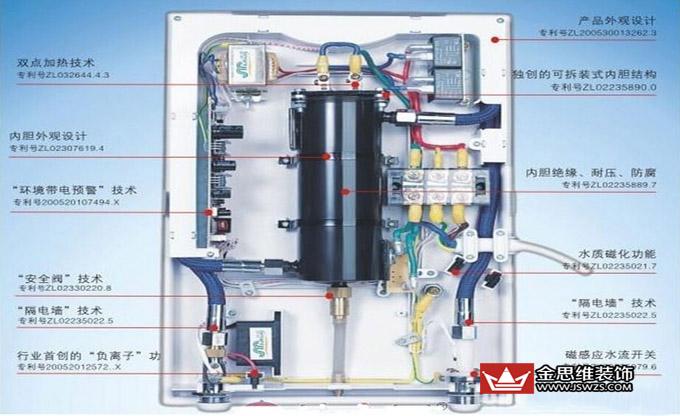 即热式电热水器内部结构图