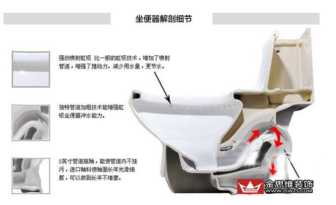 座便器十大品牌排名一.TOTO TOTO是东陶旗下的品牌,中国一线品牌,也是坐便器十大品牌中的老大,TOTO,始终追求高品质、高工艺水平,使用户享受卫生、健康、舒适的生活是TOTO一贯追求目标。 我们在选购马桶时特别注意选购的时候要选水箱没有施釉和接点的马桶,如果施釉只能说明3个问题。1.