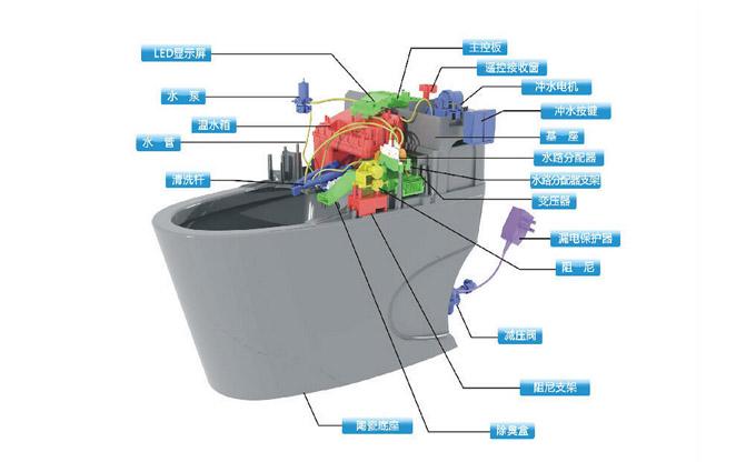 智能马桶内部构造图.jpg