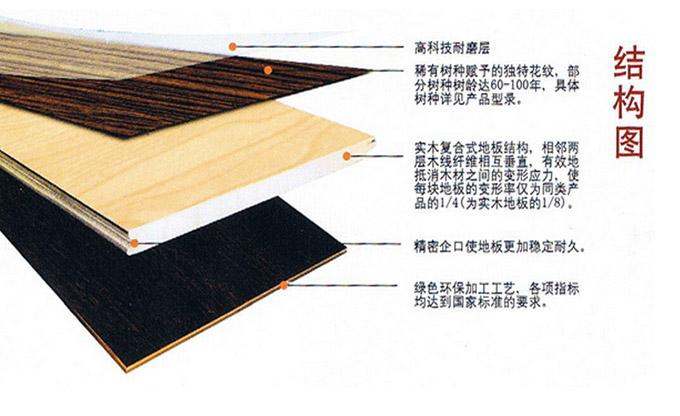 实木地板铺设完毕后,至少要养护24小时后方可使用,否则将影响实木地板使用效果。一般实木地板耐水性差,不宜用湿布或水擦,以免失去光泽。在以后的日常生活中,必须养护好实木地板,具体措施如下: 1.地板铺装好以后应在二周内入住。长时间不住人或不经常居住的房间,应在房间内放几盆水并保持水量,或使用加湿机,以弥补因室内暖气开放而蒸发的水分;南方梅雨季节应加强通风;室内环境不要过于干燥,也不要过于潮湿,以防木地板的干裂、收缩或膨胀变形。 2.