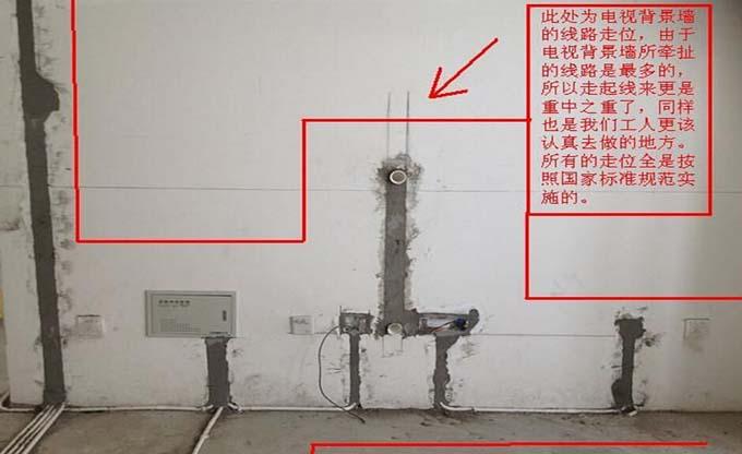 装修水电改造施工工程【水电改造注意事项及施工方法】